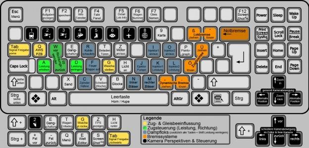 City Car Driving Simulator Keyboard Controls